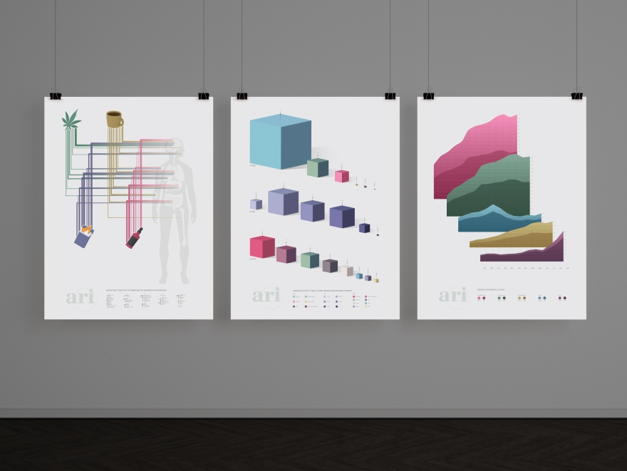 Three Posters on Hanging Display